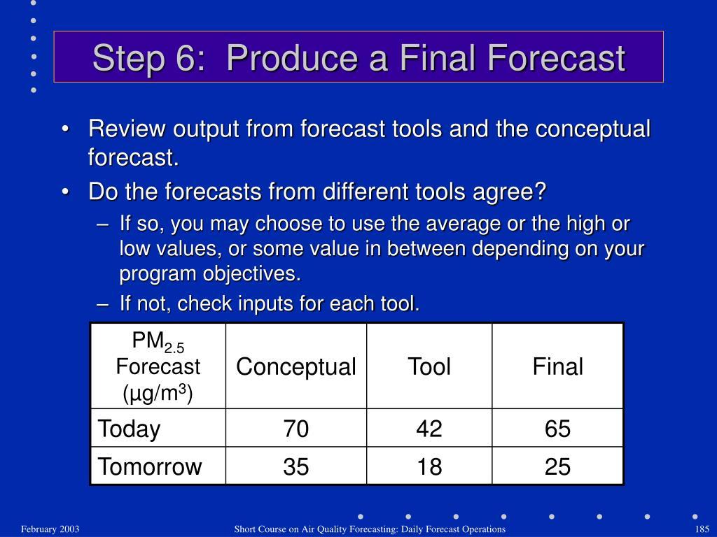 Step 6:  Produce a Final Forecast
