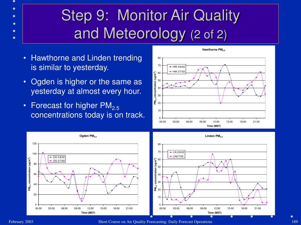 Step 9:  Monitor Air Quality