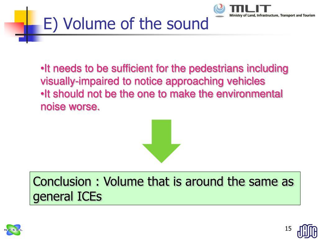 E) Volume of the sound