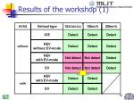 results of the workshop 1