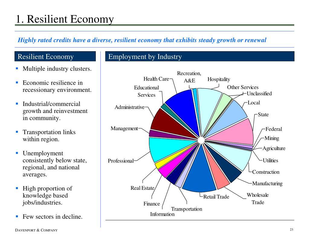1. Resilient Economy