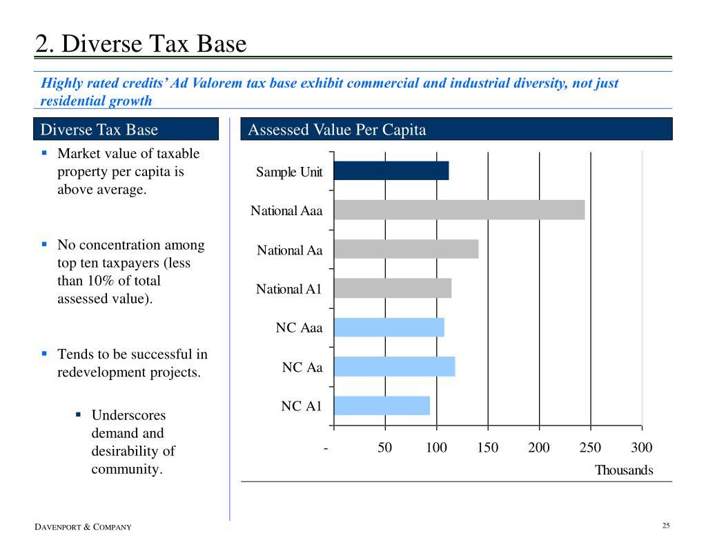 2. Diverse Tax Base