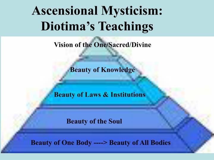Ascensional Mysticism: Diotima's Teachings