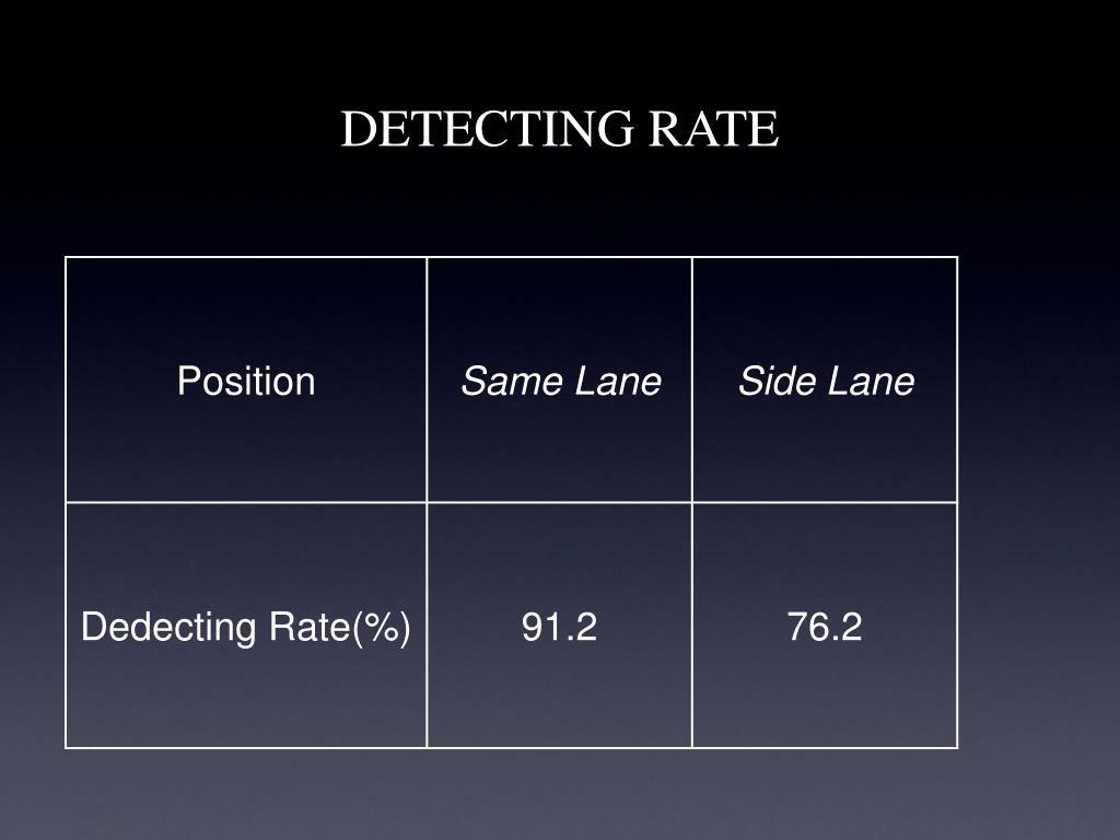 DETECTING RATE