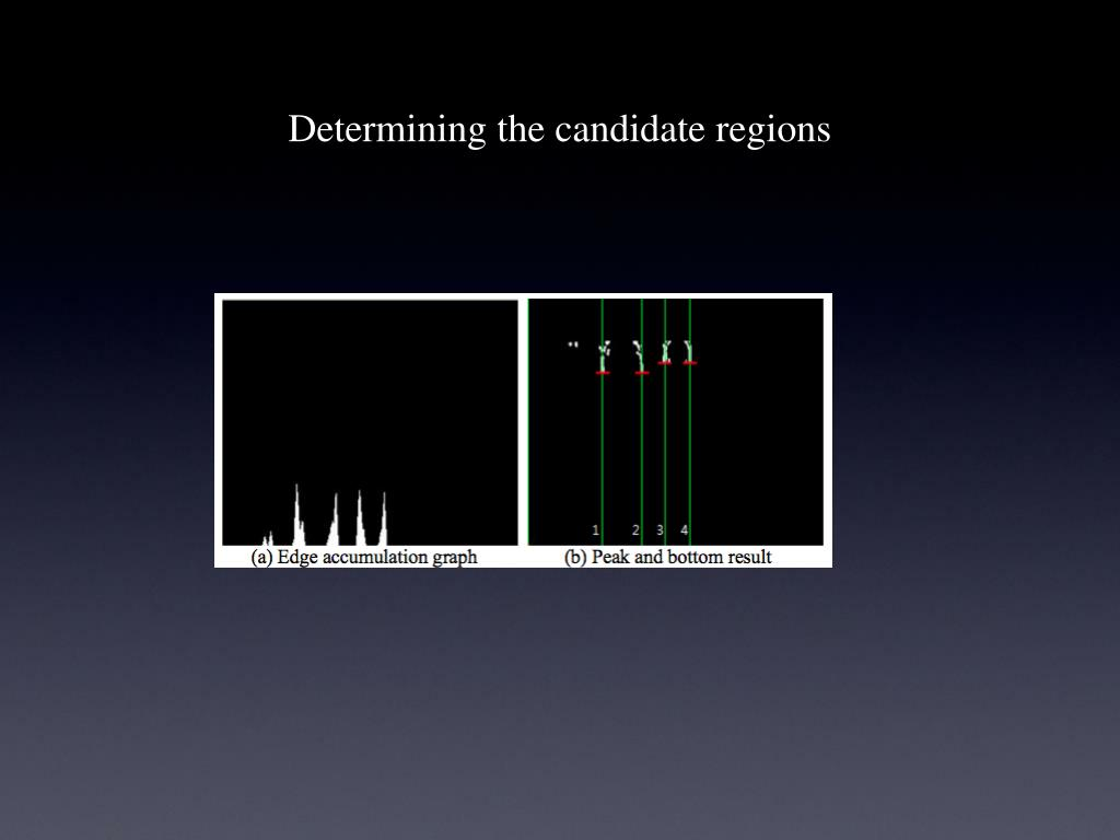 Determining the candidate regions