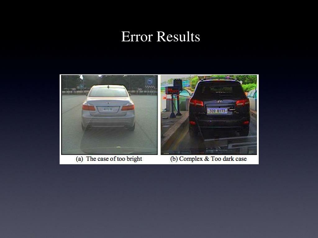Error Results