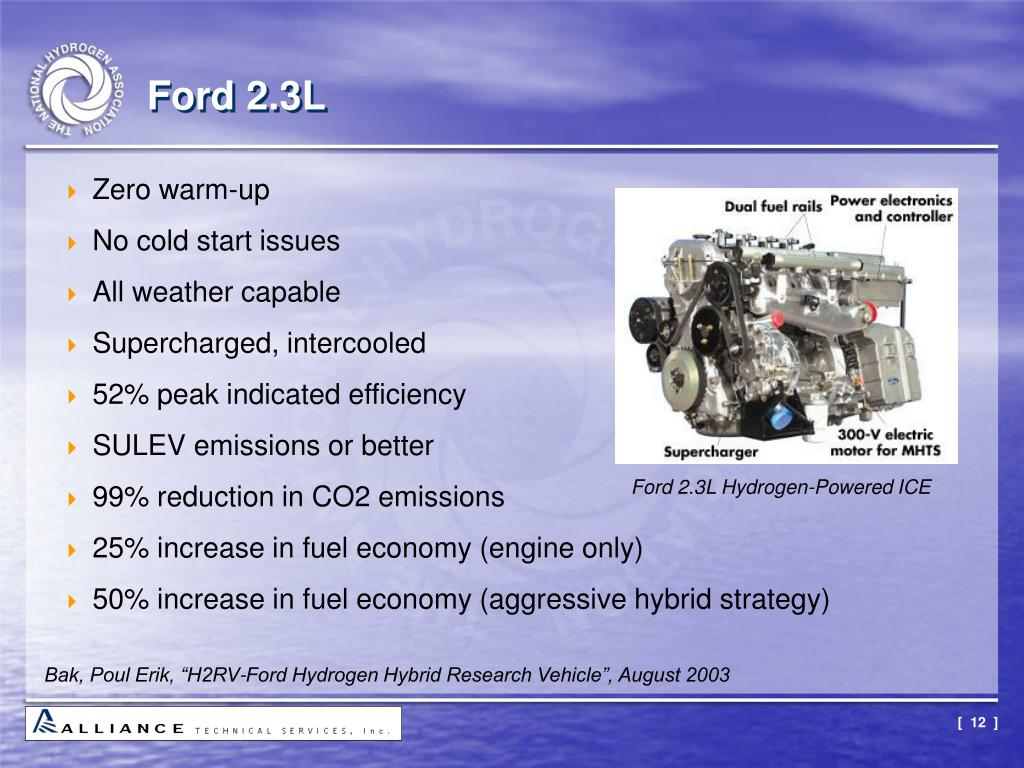 Ford 2.3L