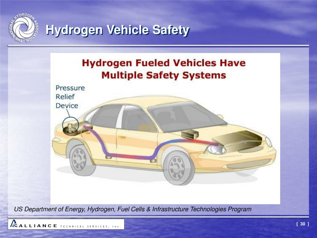 Hydrogen Vehicle Safety