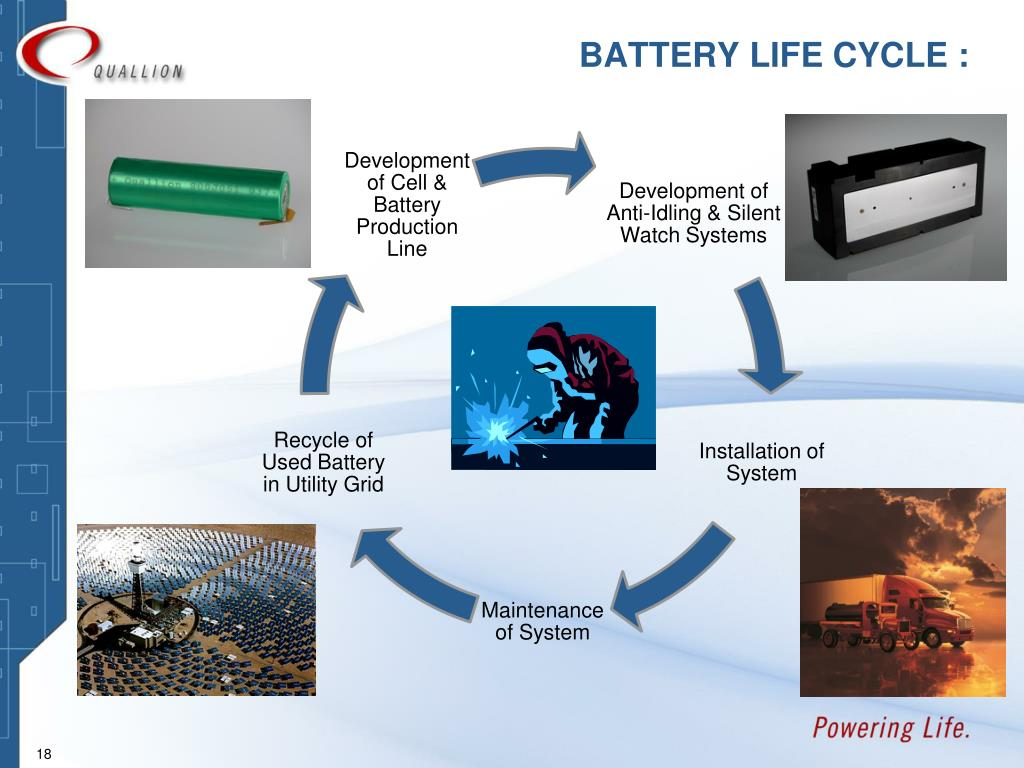 BATTERY LIFE CYCLE :