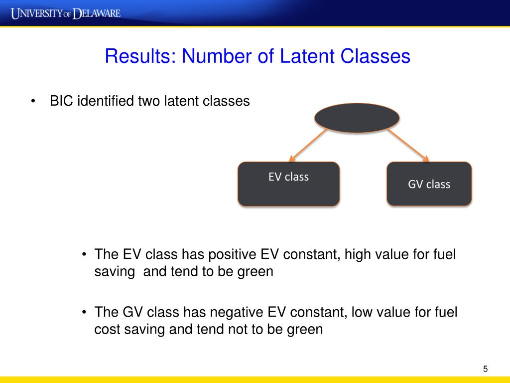 Results: Number of Latent Classes