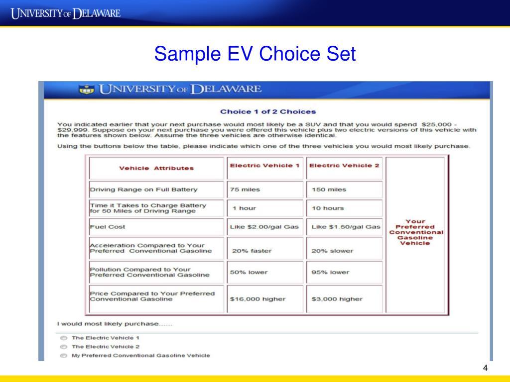 Sample EV Choice Set