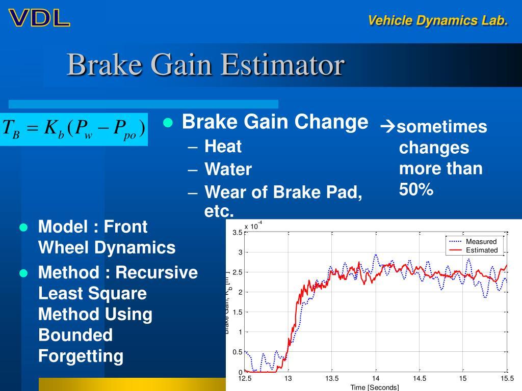 Brake Gain Estimator