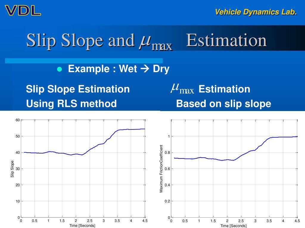 Slip Slope and           Estimation