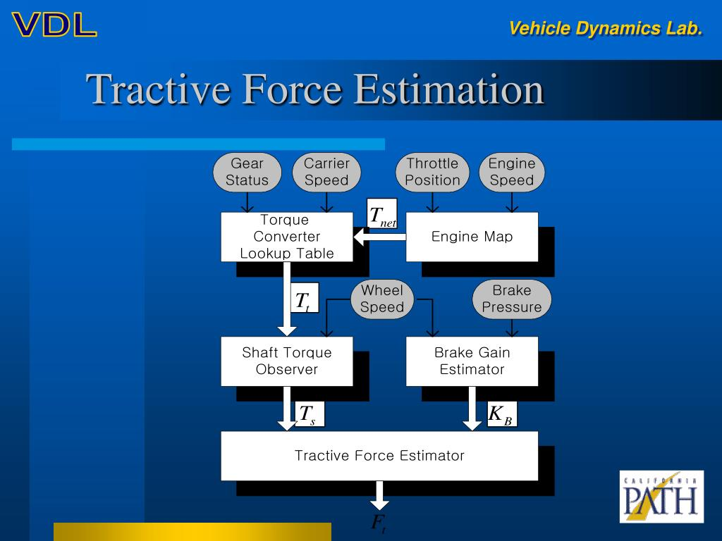 Tractive Force Estimation