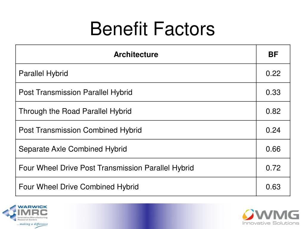 Benefit Factors