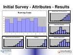 initial survey attributes results9