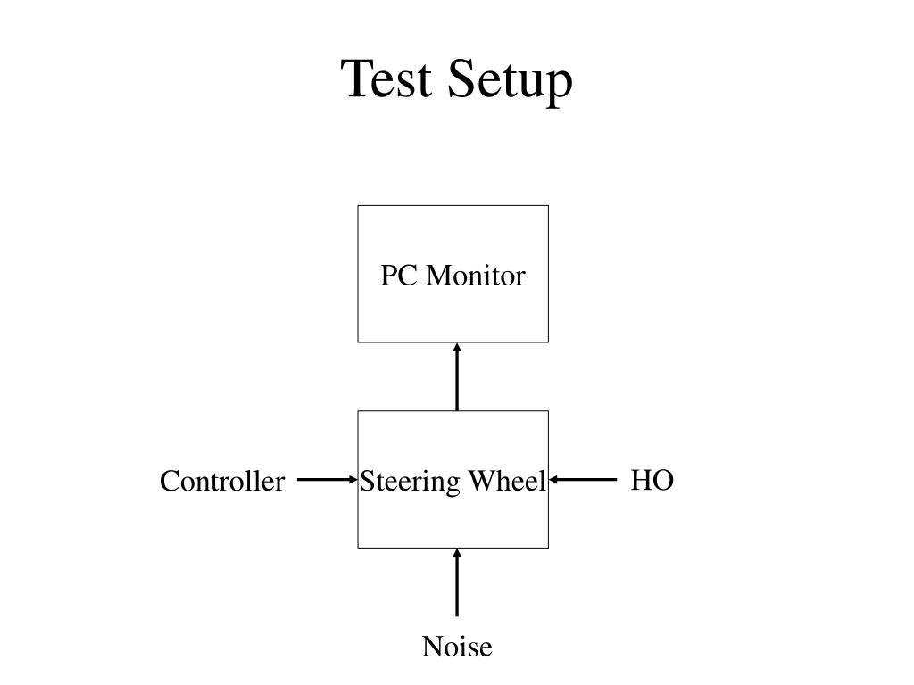 Test Setup