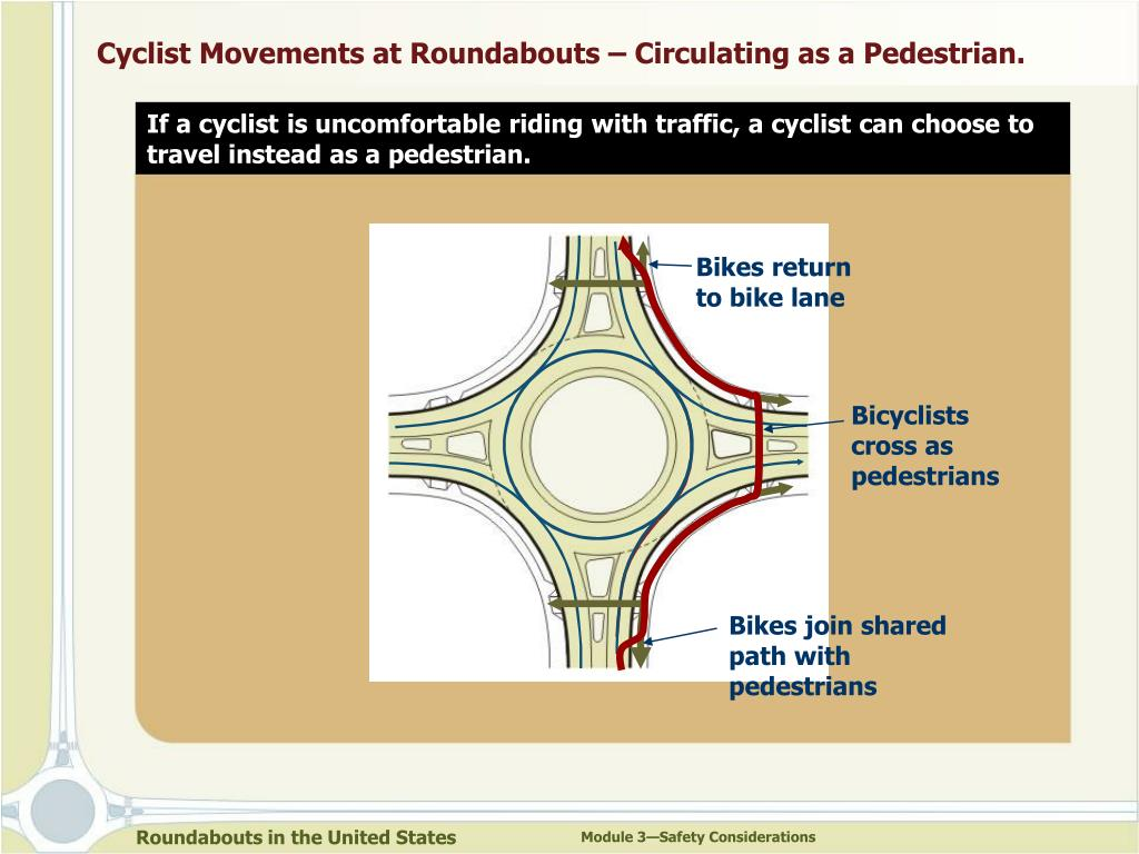 Cyclist Movements at Roundabouts – Circulating as a Pedestrian.