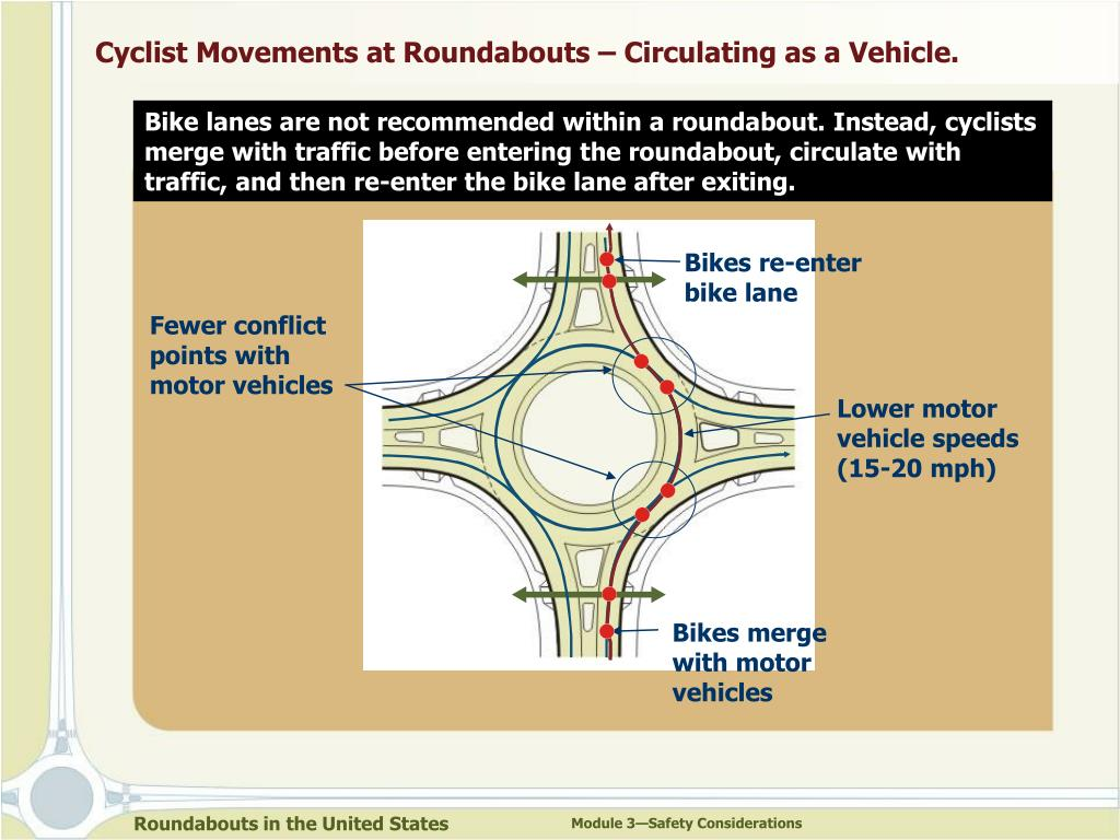 Cyclist Movements at Roundabouts – Circulating as a Vehicle.