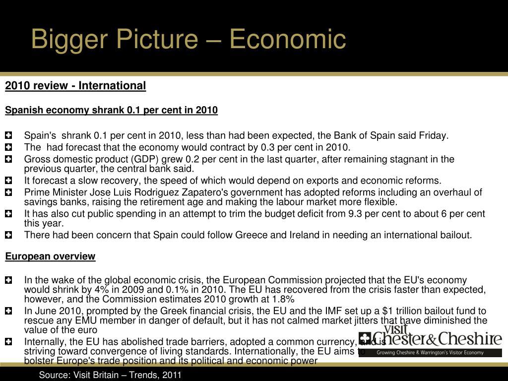 Bigger Picture – Economic
