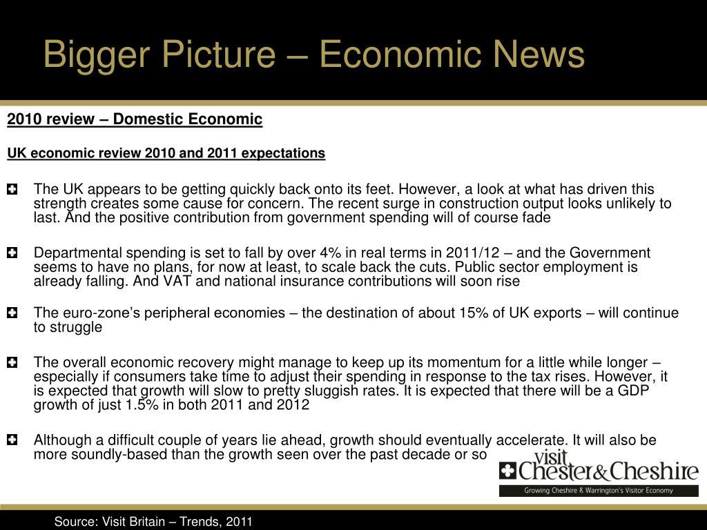 Bigger Picture – Economic News
