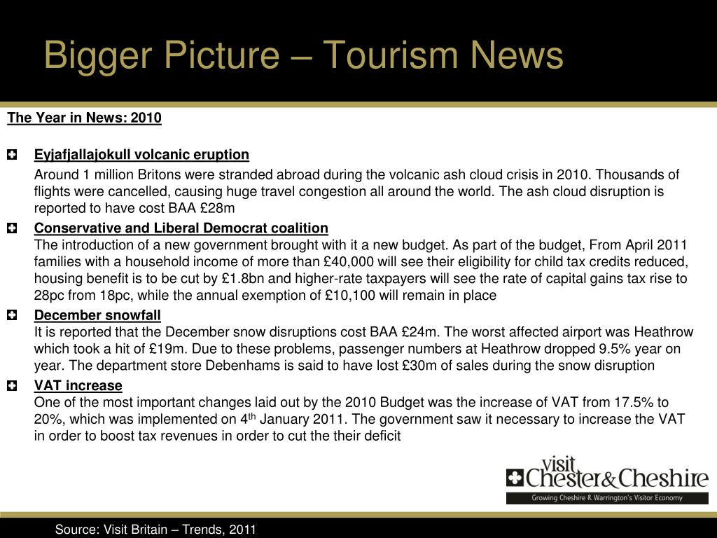 Bigger Picture – Tourism News