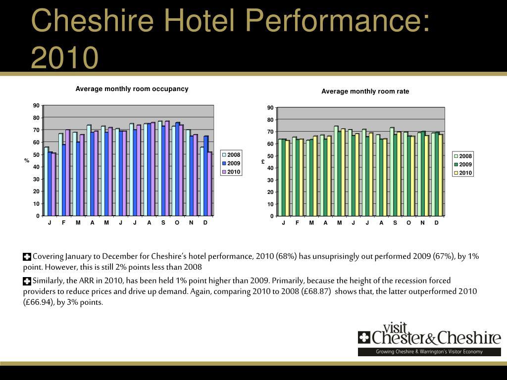Cheshire Hotel Performance: 2010