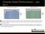 chester hotel performance jan 2011
