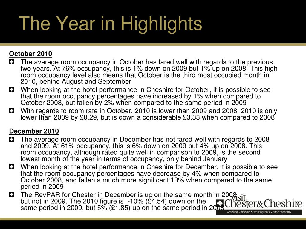 The Year in Highlights