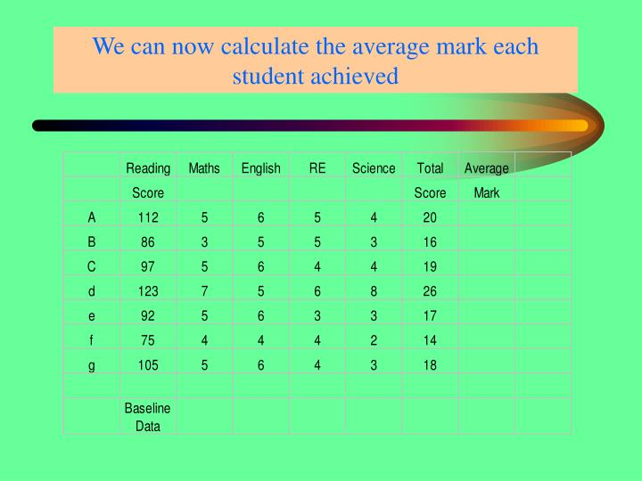 We can now calculate the average mark each student achieved
