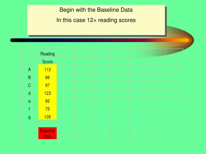 Begin with the Baseline Data