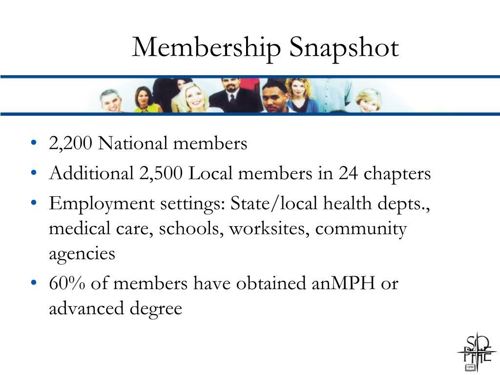 Membership Snapshot