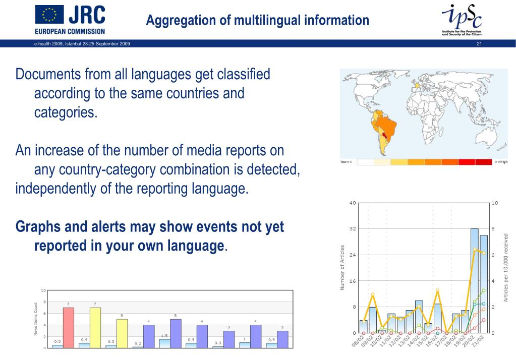 Aggregation of multilingual information
