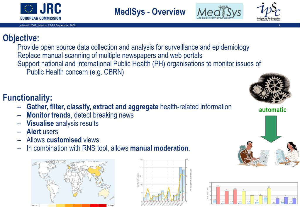 MedISys - Overview