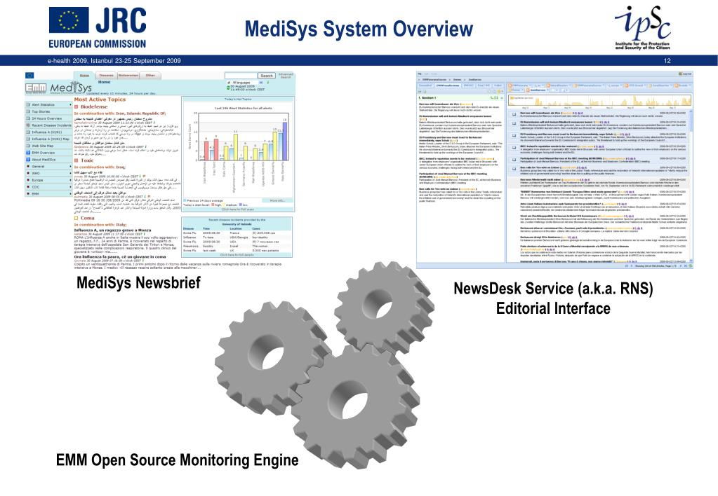 MediSys System Overview
