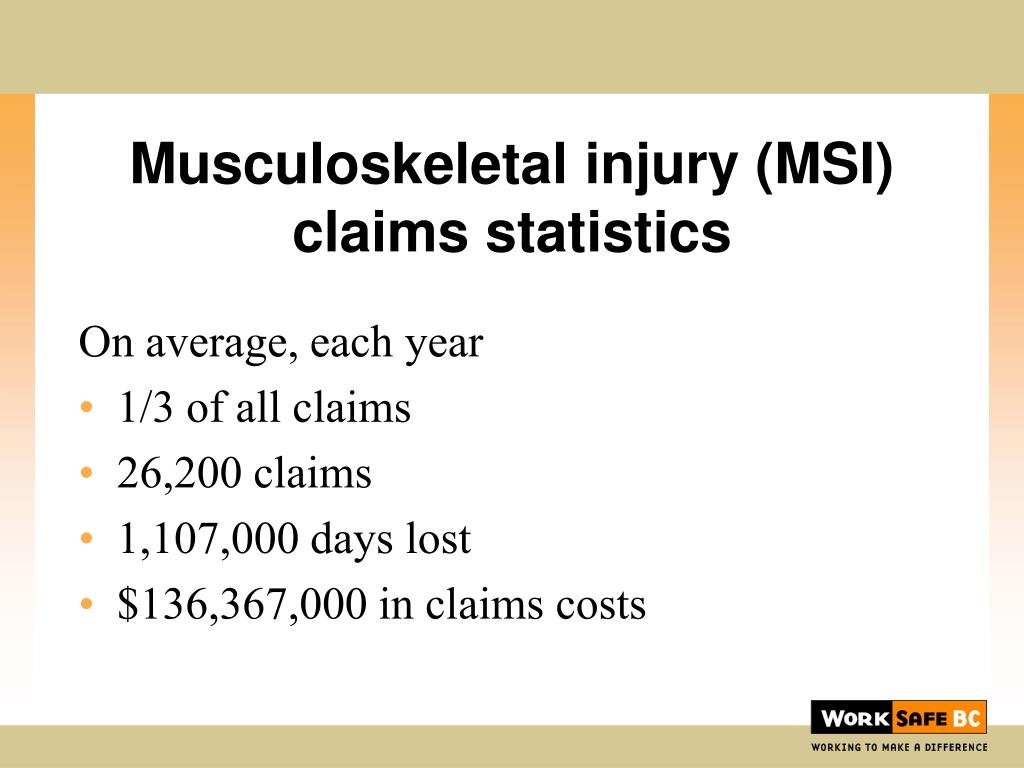 Musculoskeletal injury (MSI) claims statistics