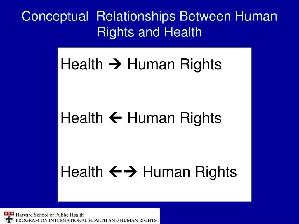 Conceptual  Relationships Between Human Rights and Health