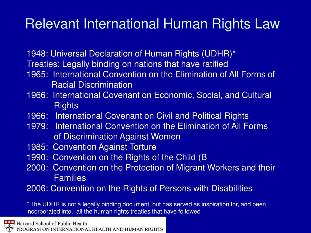 Relevant International Human Rights Law