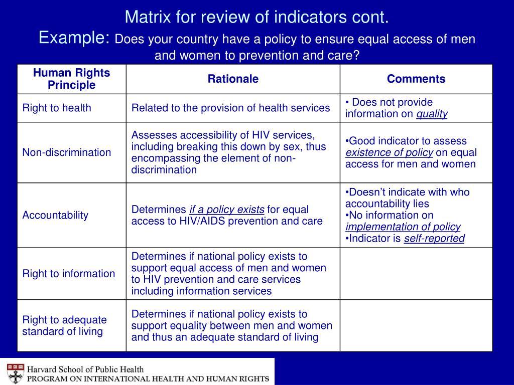 Matrix for review of indicators cont.
