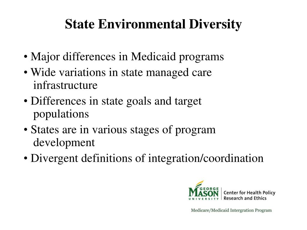 State Environmental Diversity