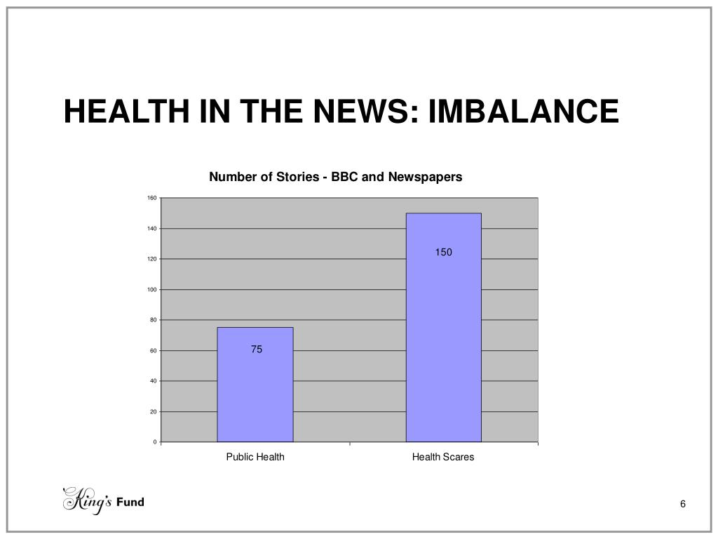 HEALTH IN THE NEWS: IMBALANCE