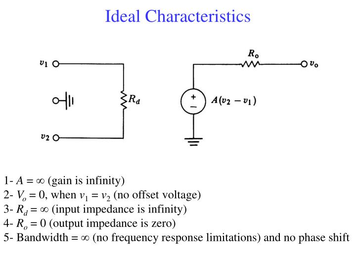 Ideal Characteristics