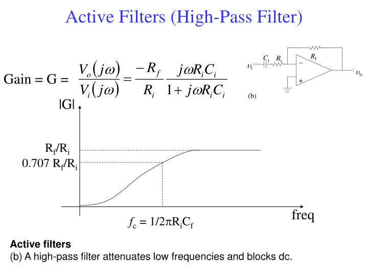 Active Filters (High-Pass Filter)
