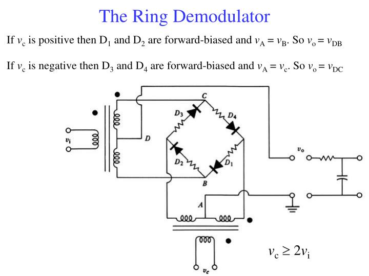The Ring Demodulator