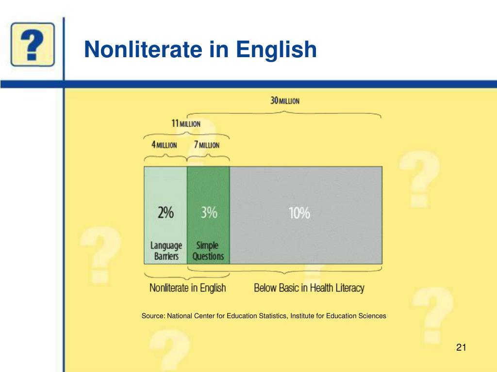 Nonliterate in English