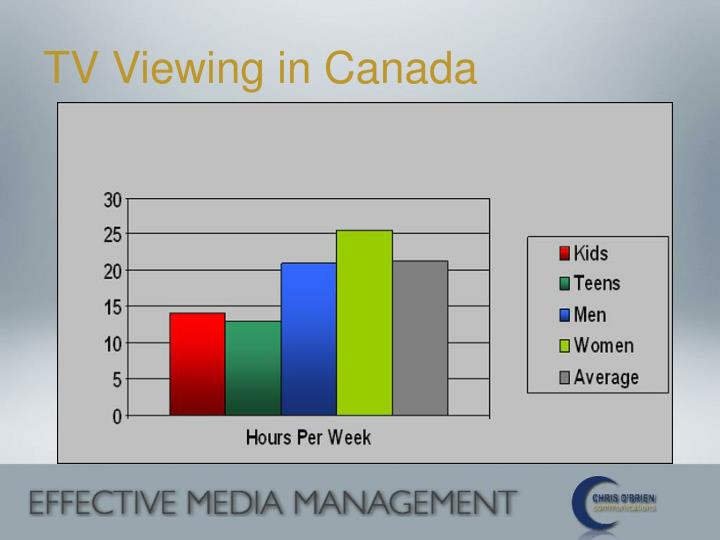 Tv viewing in canada l.jpg