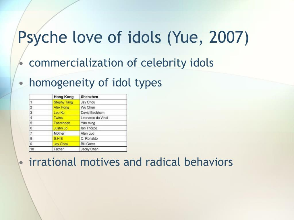 Psyche love of idols (Yue, 2007)