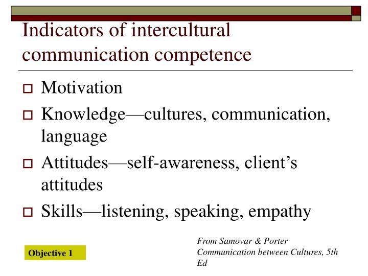 odqfwmt culture communication intercultural relationships