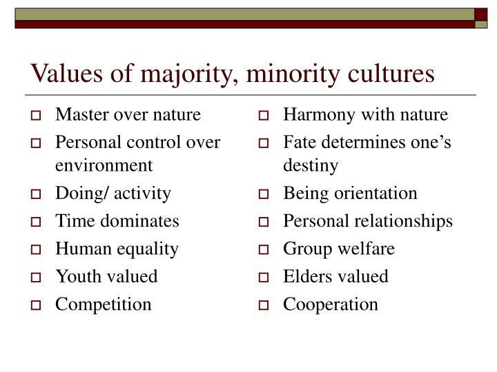 The Majority Culture?