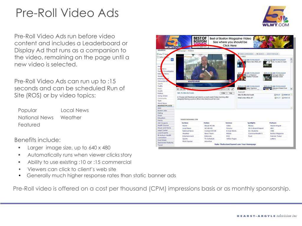 Pre-Roll Video Ads